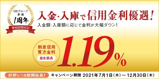 SBIネオトレード証券_入庫額·入金額キャンペーン